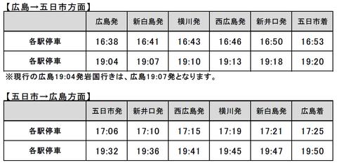 山陽線 広島~五日市 増発2020