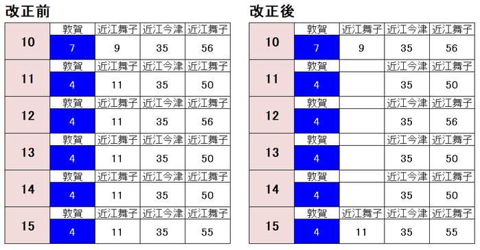 堅田駅 敦賀方面土休日2021