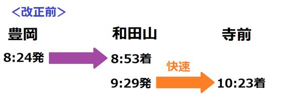 豊岡~寺前 直通列車(改正前)