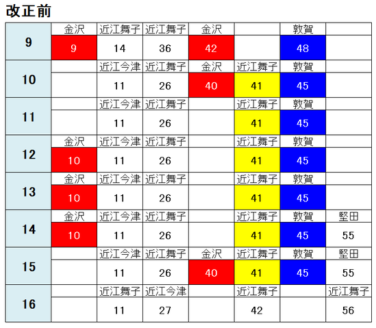 京都駅 湖西線 平日 改正前