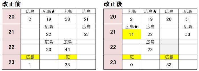 緑井駅 土休日夜の広島方面2021