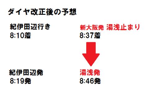 湯浅駅(休日) - コピー