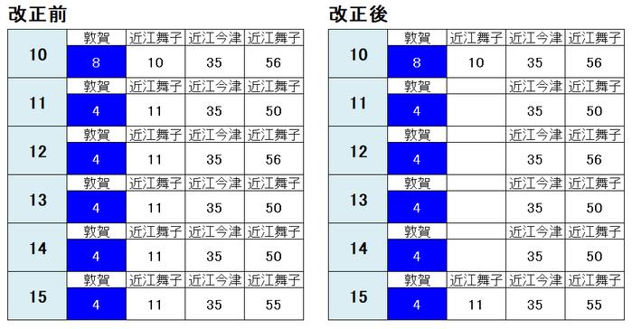 堅田駅 敦賀方面2021