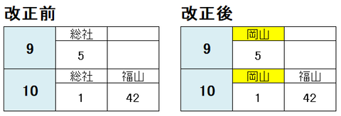 播州赤穂駅 総社行き2021