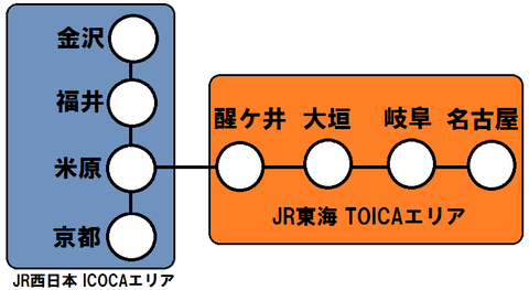 ICOCAエリアとTOICAエリア(北陸・関西と東海地方)