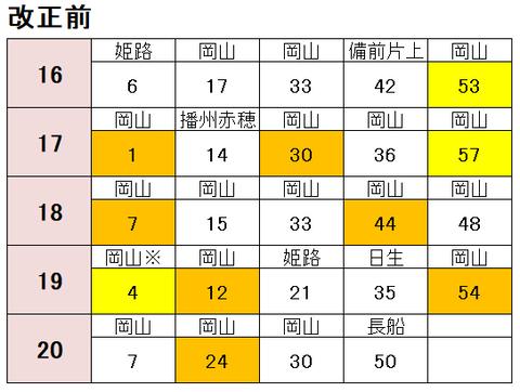 福山駅 改正前図