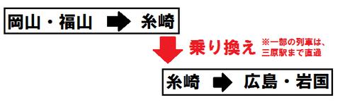 岡山・福山~広島  糸崎乗り換え
