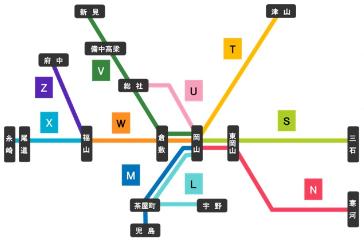 岡山・福山エリアのラインカラー