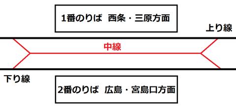 八本松駅 ホーム