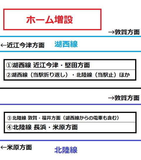 近江今津駅 ホーム増設