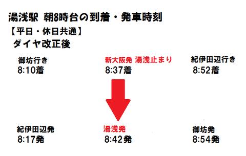 湯浅駅 - ダイヤ改正後