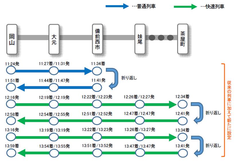 改正 2020 ダイヤ 近鉄 【近鉄】2021年ダイヤ変更の詳細発表