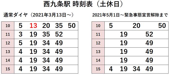 西九条駅 GW時刻表(土休日)
