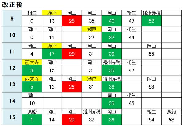 倉敷駅 改正後2021