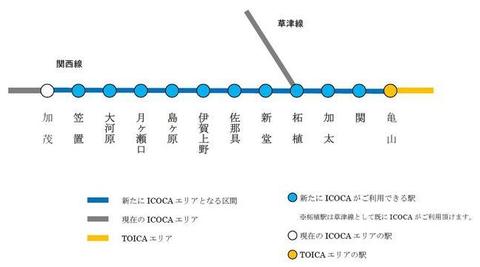 関西線 加茂~亀山 ICOCA