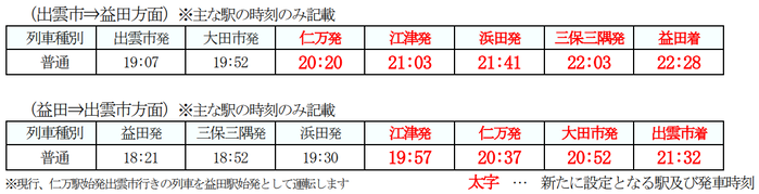 仁万行きを益田まで延長(JR西日本 ニュースリリースより)