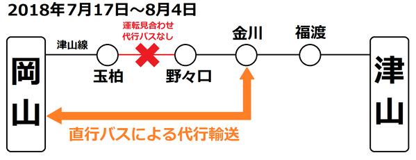 玉柏行き(岡山~津山)