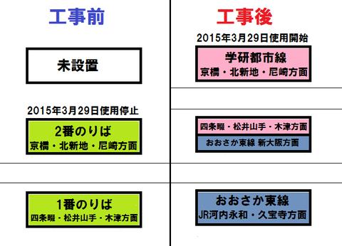 鴫野駅の新ホーム、使用開始は2015年3月29日(日)!JR西日本からついに公式発表!
