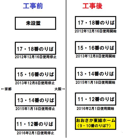 新大阪駅 ホームの図(完成版)
