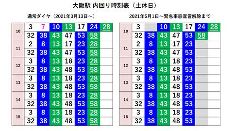 大阪環状線、土休日と5月6日・7日に減便。 日中の大和路快速の半数を運休。 (2021年5月1日~緊急事態宣言解除まで)