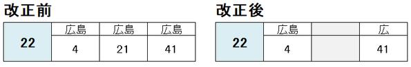 あき亀山駅 22時台