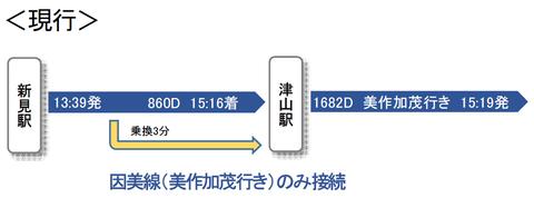 姫新線 ダイヤ改正2020-1