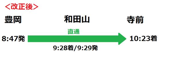 豊岡~寺前 直通列車(改正後)