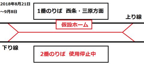 八本松駅 仮設ホーム