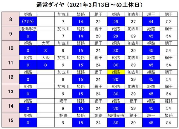 京都駅 大阪方面GW 通常ダイヤ