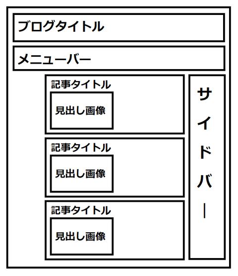 関西のJRへようこそ!の現状