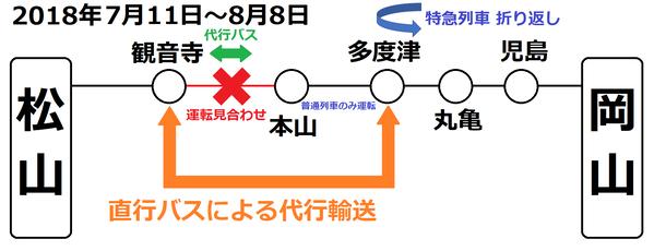 多度津行き(岡山~松山)