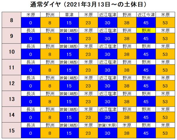 大阪駅 京都方面GW 通常ダイヤ