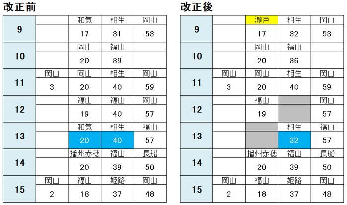 糸崎駅 福山方面(日中)