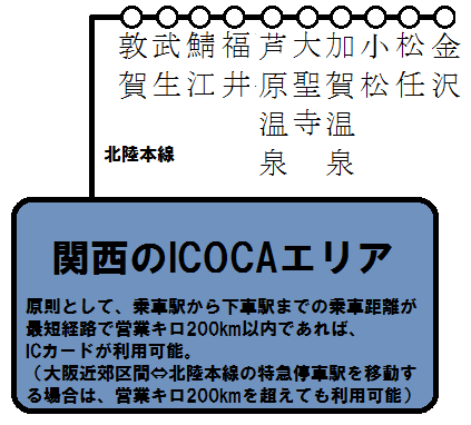 関西のICOCAエリア+北陸本線 特急停車駅の図