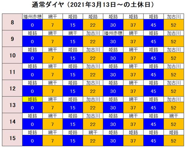 大阪駅 姫路方面GW 通常ダイヤ