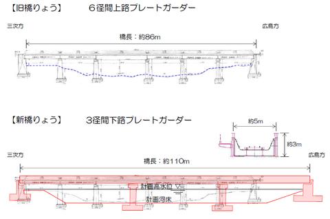芸備線 橋梁(JR西日本 ニュースリリース)