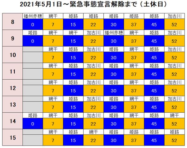 大阪駅 姫路方面GW 5月1日~