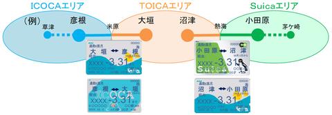 エリア跨ぎICカード定期券(JR東海ニュースリリースより)