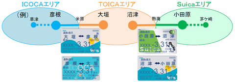 Suica・TOICA・ICOCA 各エリアを跨ぐICカード定期券を発売へ!2021年春から