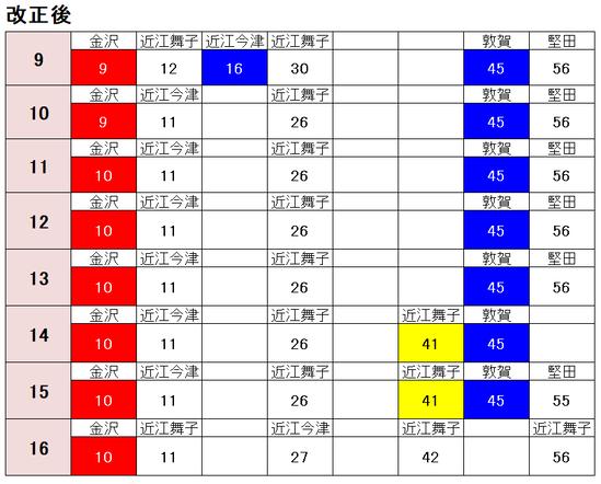 京都駅 湖西線土休日 改正後