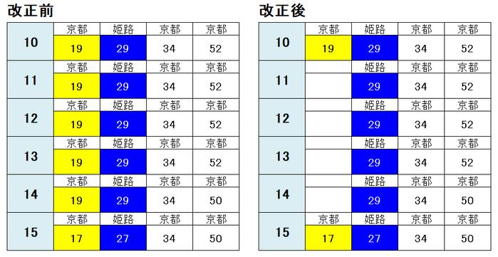 近江舞子駅 京都方面2021