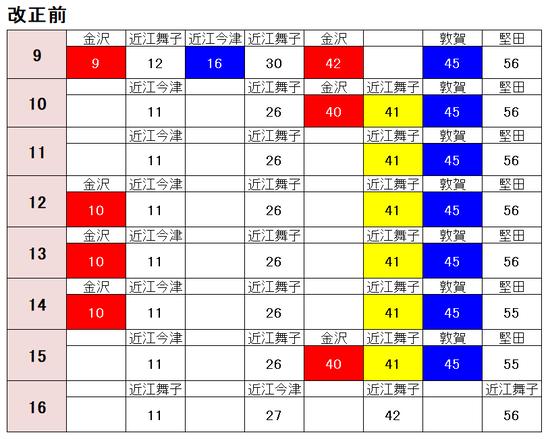 京都駅 湖西線土休日 改正前