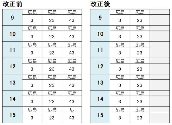 あき亀山駅 時刻表2021