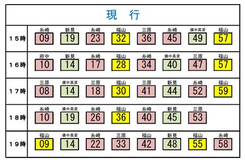 快速 サンライナー 岡山駅 現行(2021年春のダイヤ改正)