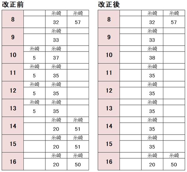 白市駅 三原方面(土休日)