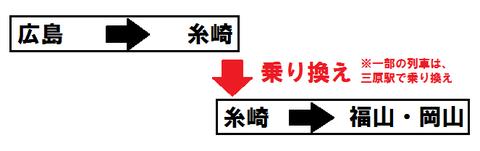 広島~福山・岡山 糸崎乗り換え