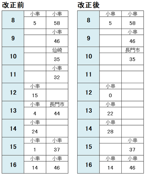 下関駅 山陰線2021