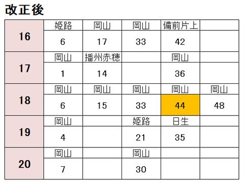 福山駅 改正後図