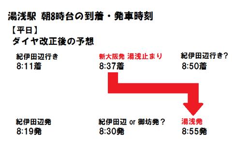 湯浅駅 - コピー