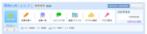 ブログ訪問者数100万人突破